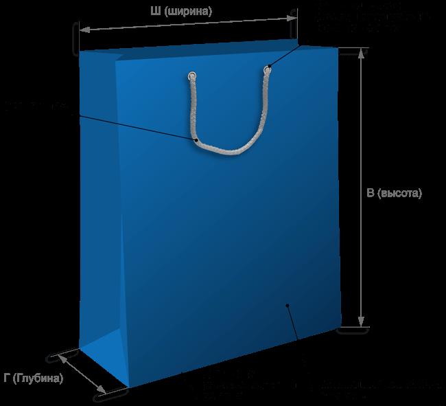 Схема изготовления продукции
